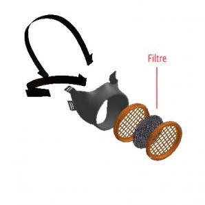 Masques, filtres et galettes  Filtre OCOV , sachet de 5 filtres